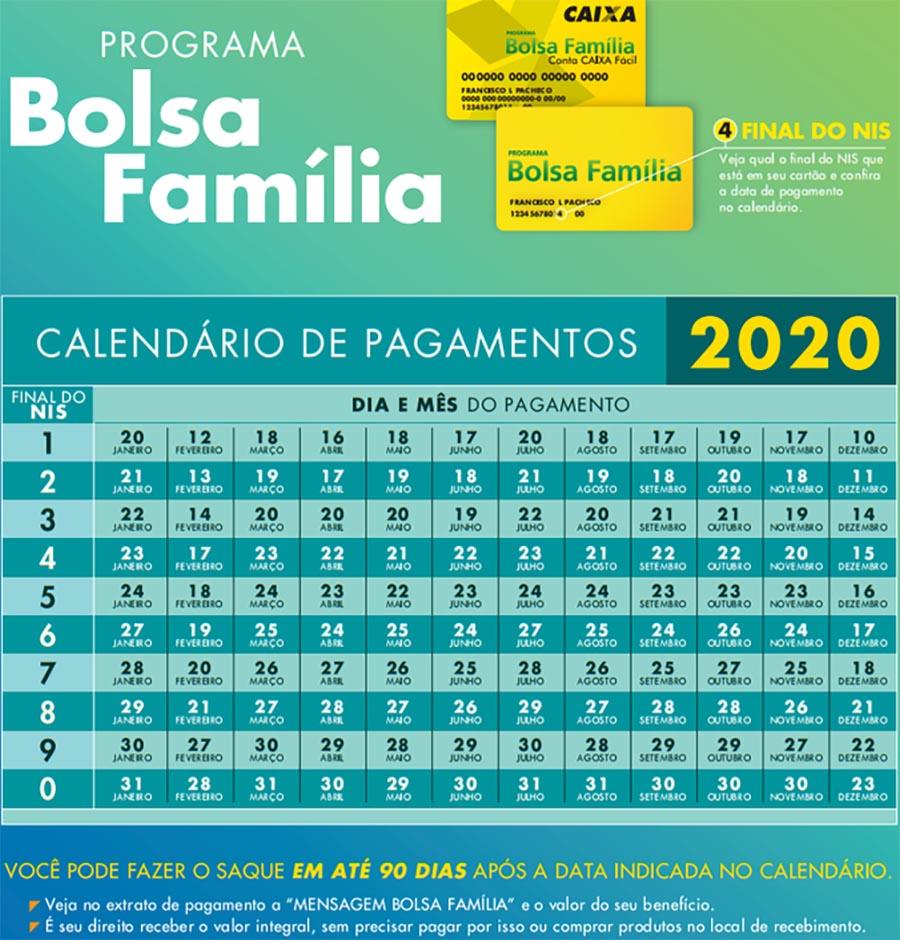 Pagamento do Bolsa Família começa no dia 20 para NIS de final 1 (Arte/ Divulgação)