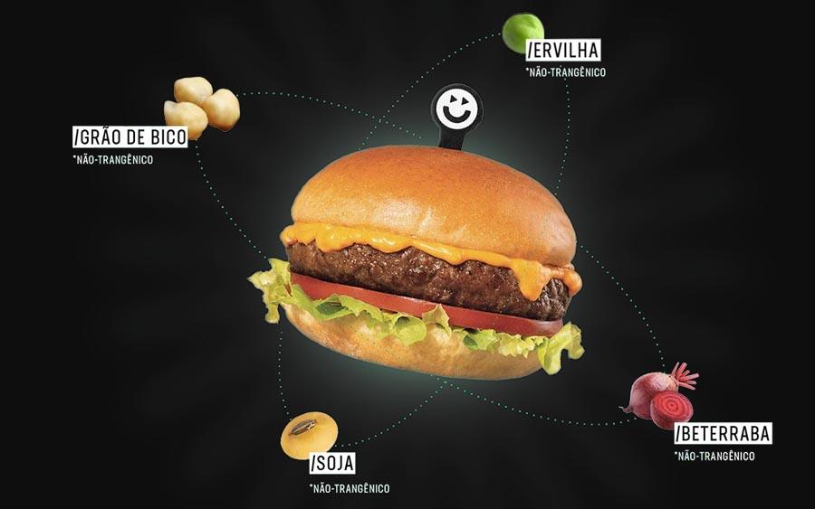 Produtos que imitam carne bovina estão ficando melhores