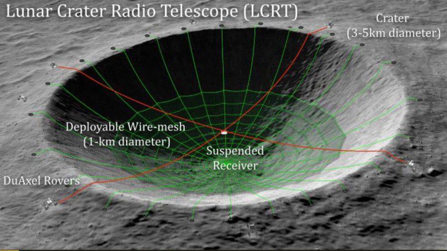 NASA financia proposta para construir um telescópio gigante no lado oculto da Lua