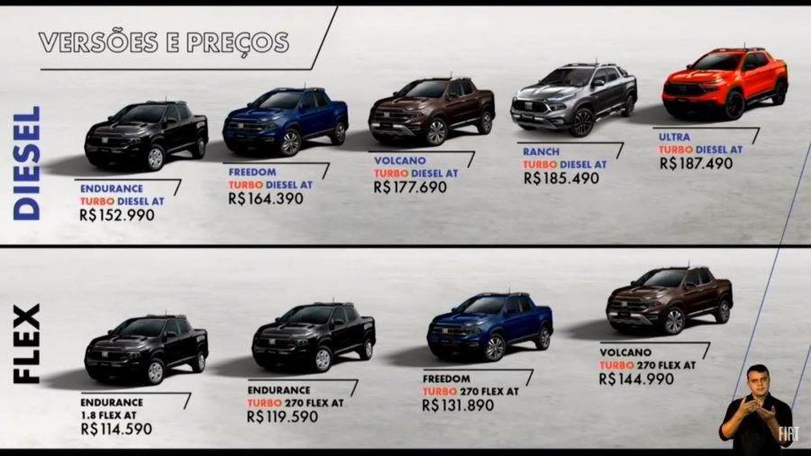 Preços da Fiat Toro 2022